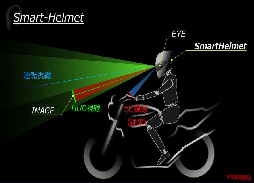 shoei smart helmet 2