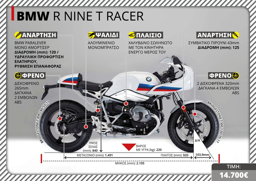 BMW R NINE T RACER TXr