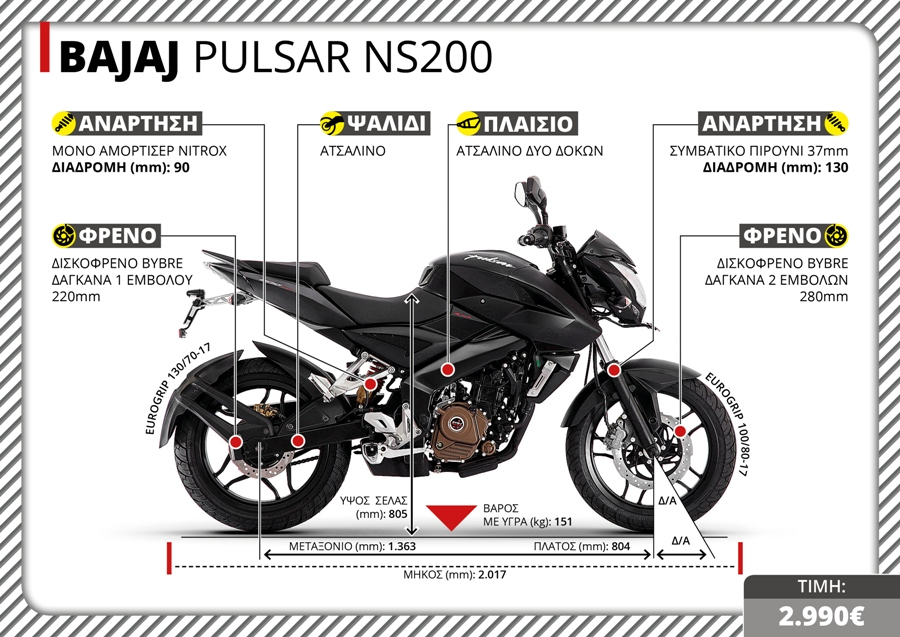 BAJAJ PULSAR NS200 NEW PRICE TX