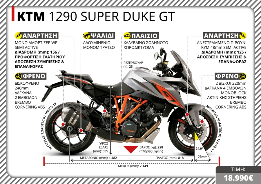 1290 SUPER DUKE GT TX